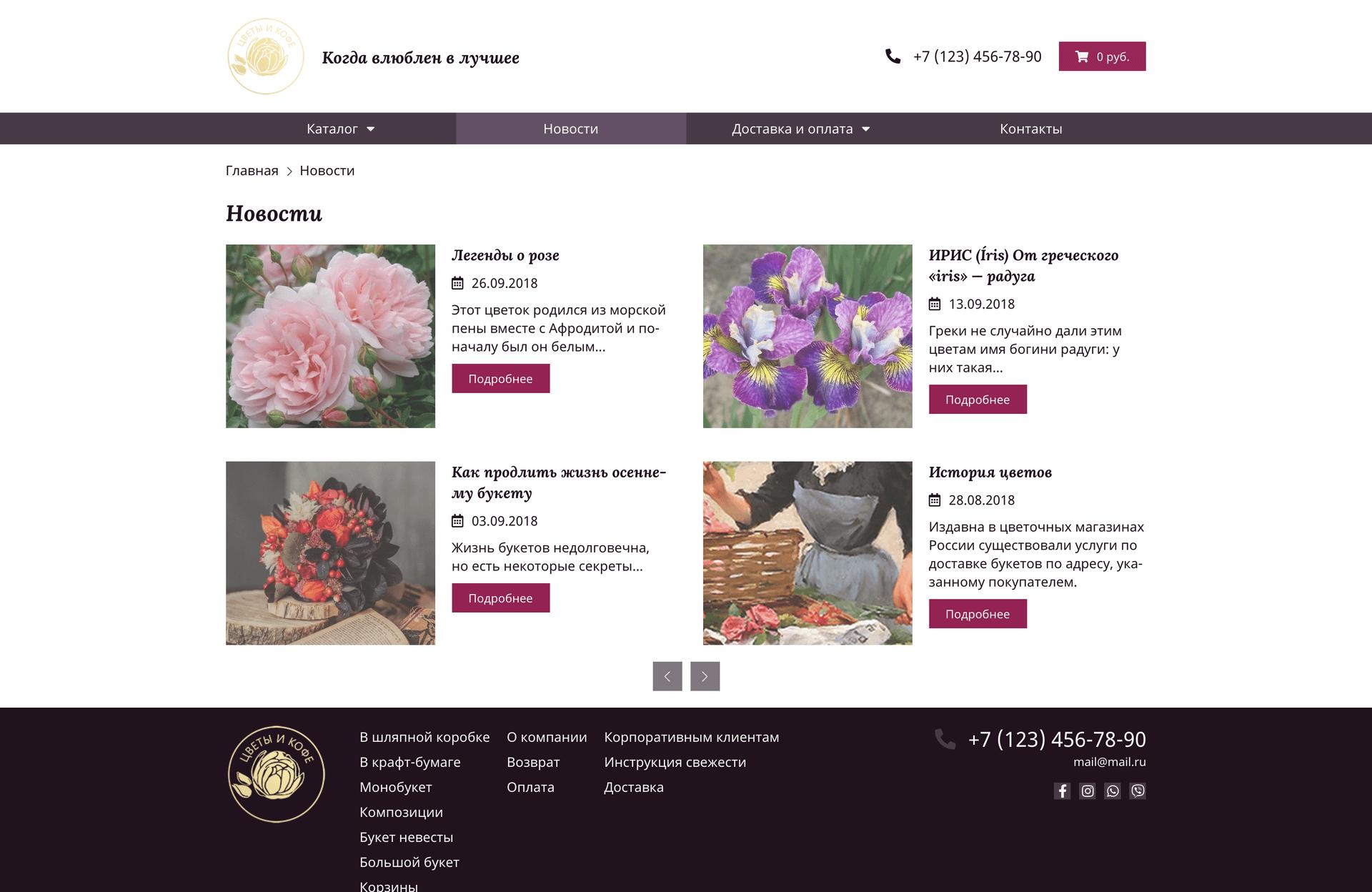Сайт, Интернет-сайт
